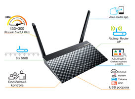 ASUS RT-AC51U / MIMO Router AC750 / 2.4GHz - 300Mbps / 5GHz - 433Mbps / WAN + 4x LAN / USB 2.0