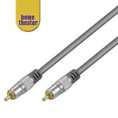 Home Theater Propojovací HQ 1x CINCH RCA - 1x CINCH RCA kabel 2.5m M/M