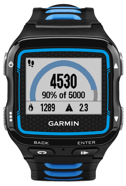 Monitor denní aktivity. Stejně jako fitness náramek Garmin vívofit nabízí hodinky  Forerunner 920 ... 7350d28ee0