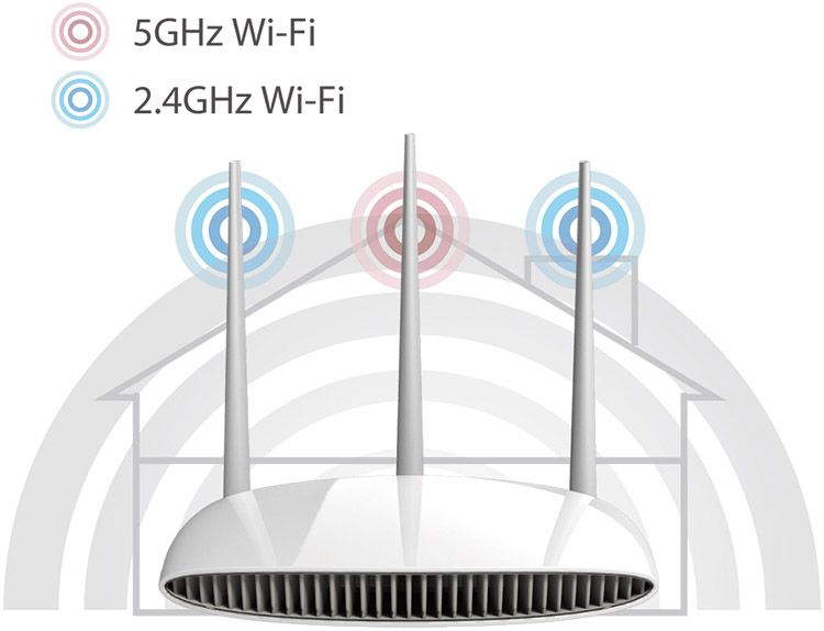 Edimax BR-6478AC AC750 Multi-Function Concurrent Dual-Band Wi-Fi Router
